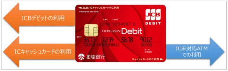 と は カード キャッシュ