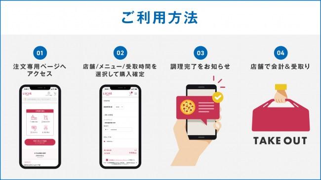 エキマルシェ大阪へテイクアウトオーダーシステムを導入へ(ジェイ ...