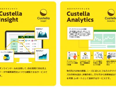 「Custella Insight」「Custella Analytics」