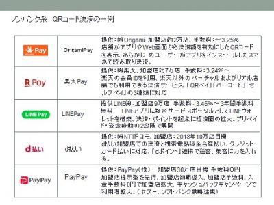 (カード戦略研究所作成)