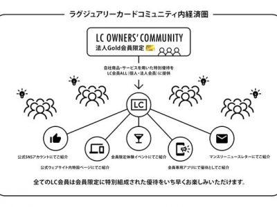 ラグジュアリーカード内経済圏